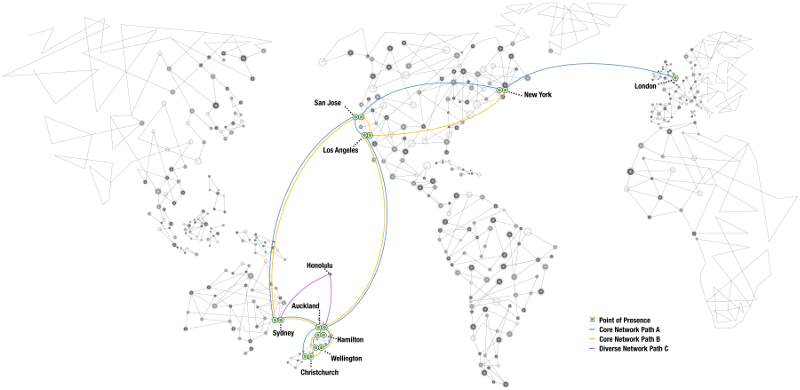 Our Network Map